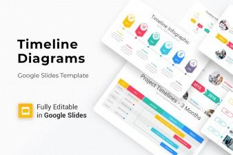 Timeline Infographics Google Slides Template