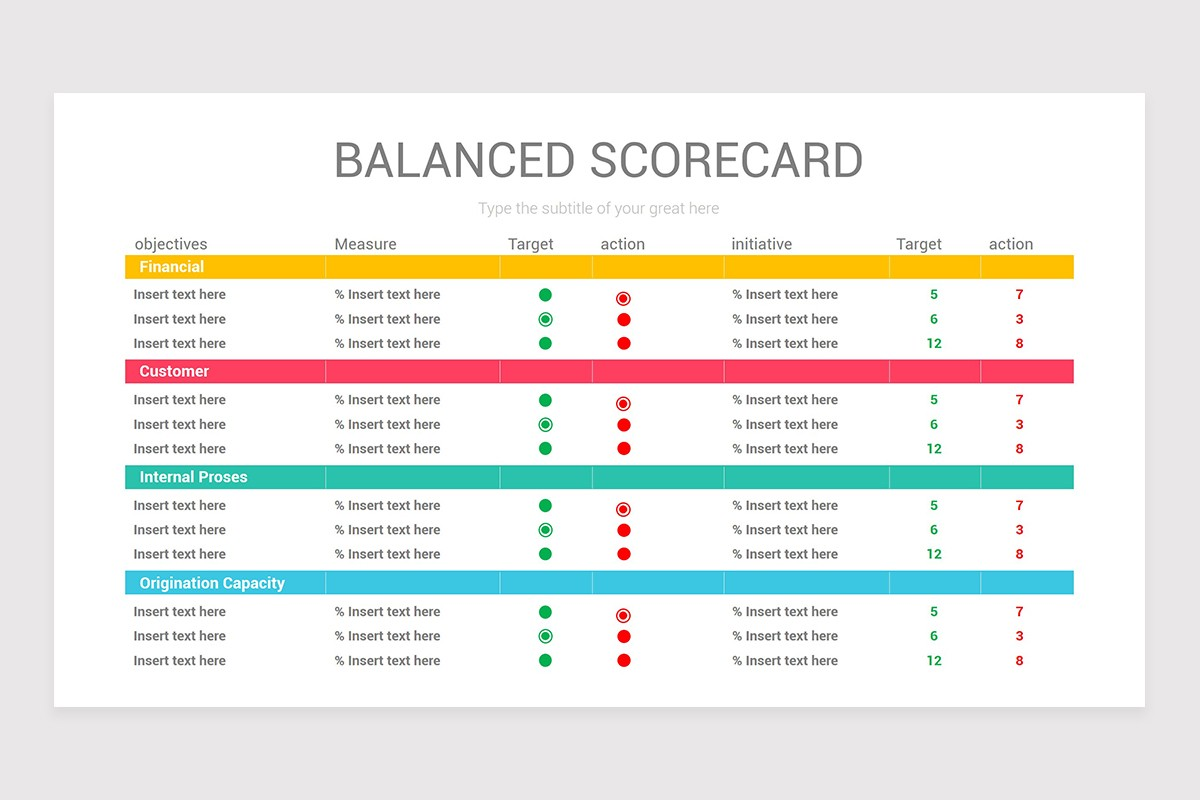 Powerpoint Scorecard Template from nulivo.s3.us-east-2.amazonaws.com