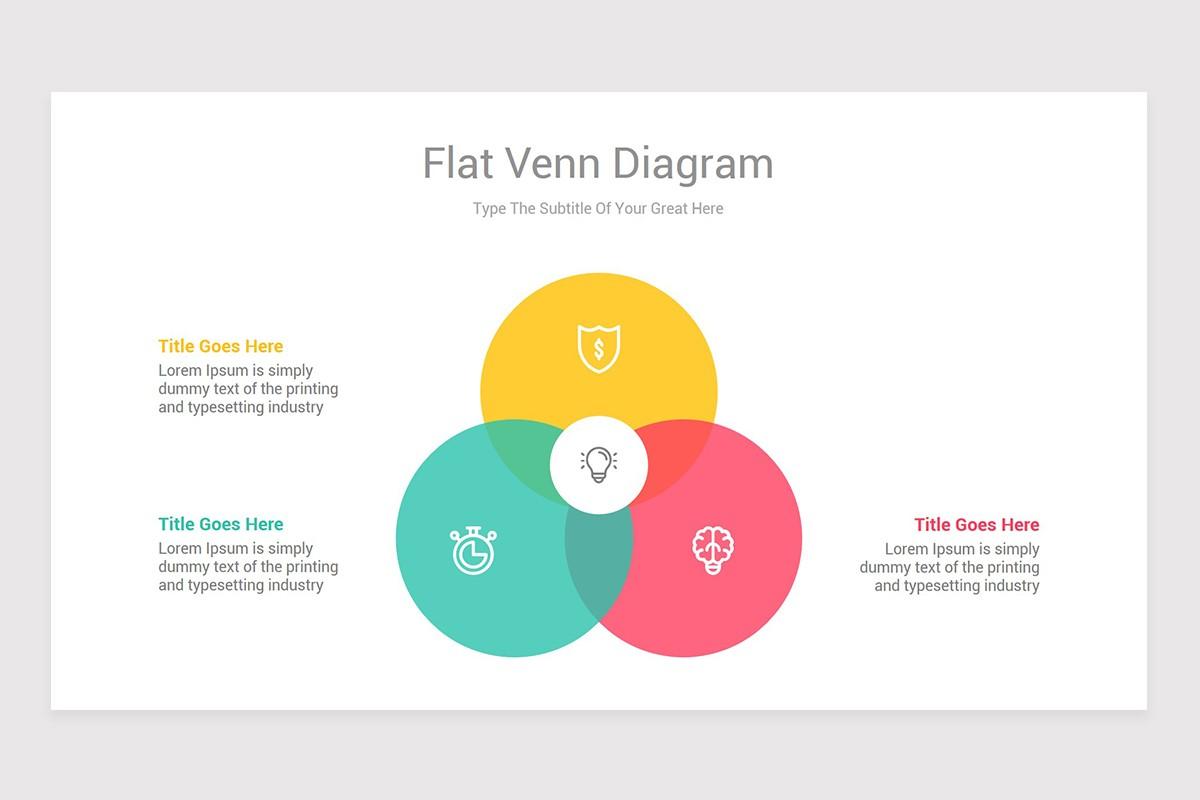 Venn Diagrams Google Slides Template Nulivo Market