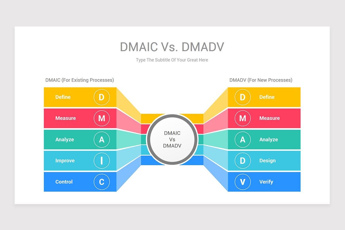 Dmaic Diagrams Google Slides Template